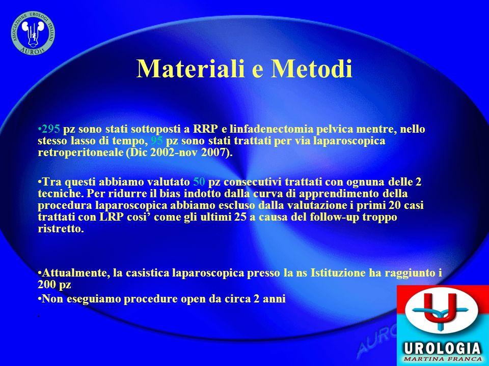 Materiali e Metodi 295 pz sono stati sottoposti a RRP e linfadenectomia pelvica mentre, nello stesso lasso di tempo, 95 pz sono stati trattati per via