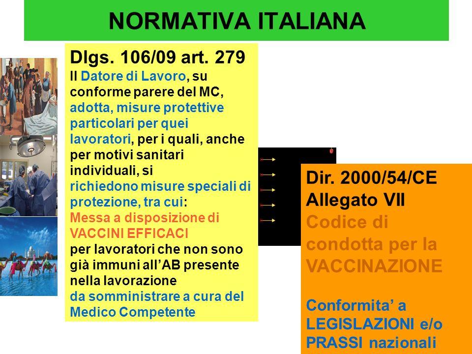 NORMATIVA ITALIANA 3) DIRETTIVA 2000/54 UNIONE EUROPEA D.Lgs 81/2008 – Titolo X ; coordinato col decreto legislativo 3 agosto 2009, n. 106), conferma
