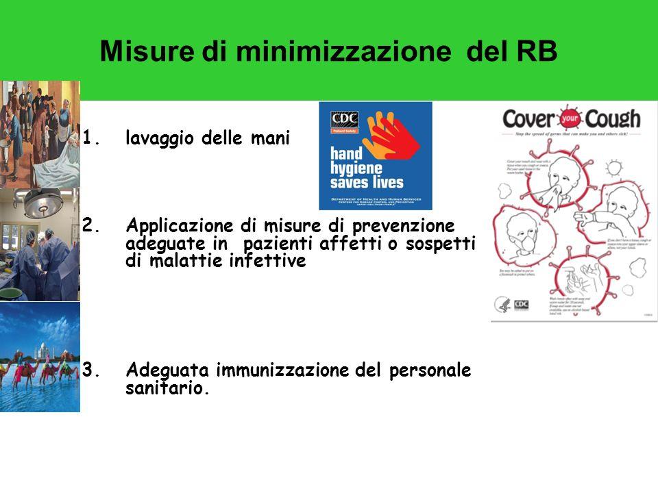 NORMATIVA ITALIANA Dir. 2000/54/CE Allegato VII Codice di condotta per la VACCINAZIONE Conformita a LEGISLAZIONI e/o PRASSI nazionali Dlgs. 106/09 art