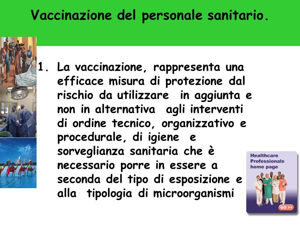 Misure di minimizzazione del RB 1.lavaggio delle mani 2.Applicazione di misure di prevenzione adeguate in pazienti affetti o sospetti di malattie infe
