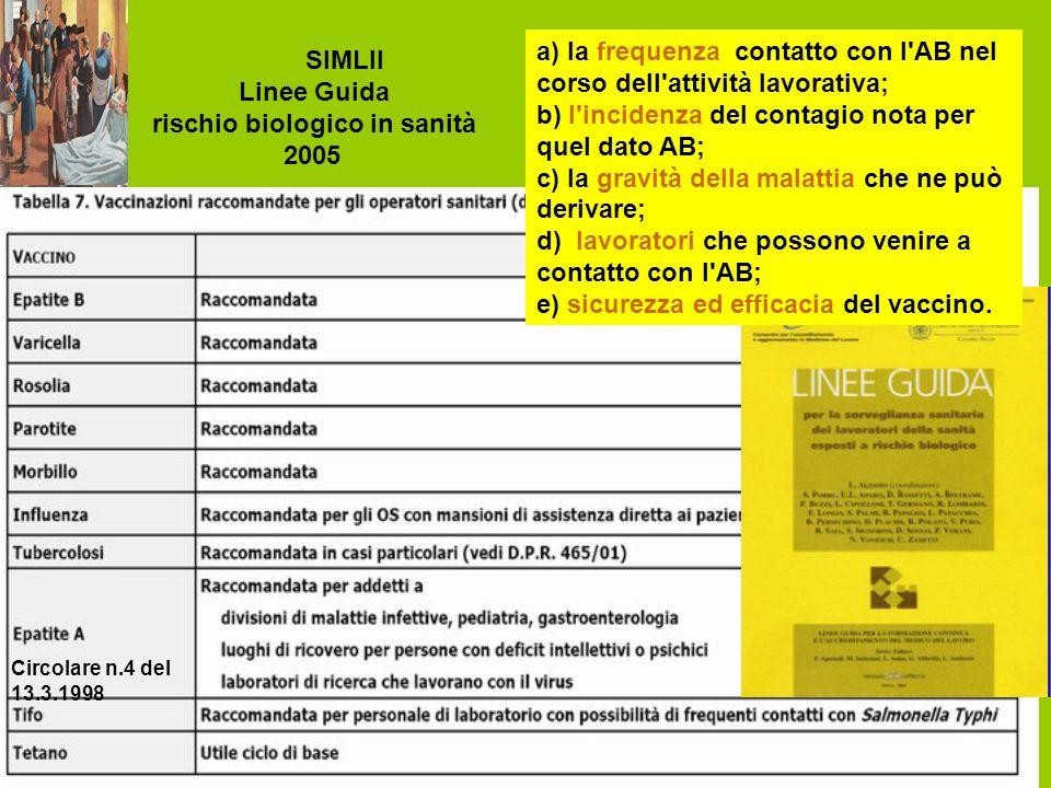 Vaccinazioni ed operatori Nell'attuale ordinamento legislativo italiano, ad eccezione della tubercolosi,, per il personale sanitario non è prevista al