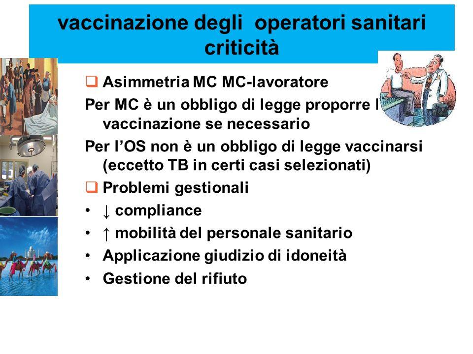 TB La vaccinazione antitubercolare viene considerata, da NHS-UK, CDC-USA estrema misura di contenimento della malattia, non alternativa a misure di pr
