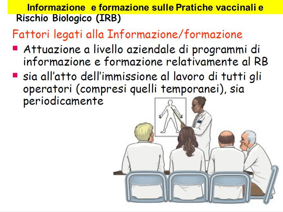 2. Valutazione dello stato di immunizzazione Visita preassuntiva, visite periodiche Anagrafe vaccinale informatizzata Aziendale del personale Individu
