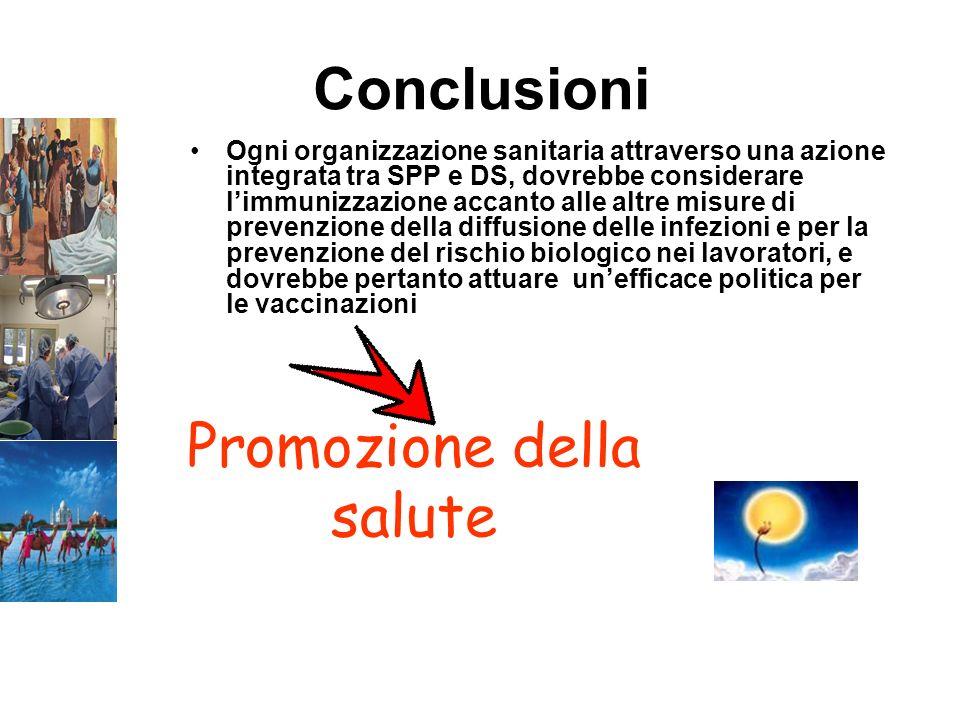 4 Consenso informato Vantaggi e svantaggi, vaccinazione e non Vaccinazione Esplicito, specifico, sottoscritto Documentato in cartella Documento inform