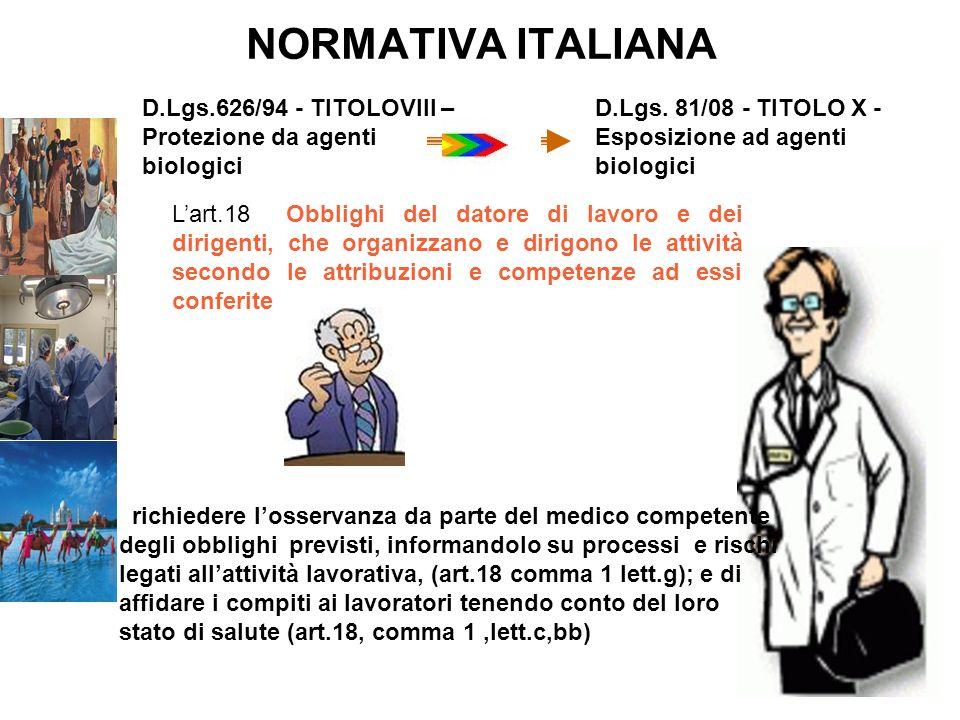 NORMATIVA EUROPEA Gruppo 1: i microrganismi cha presentano poca probabilità di causare malattie nelluomo Gruppo 2: è poco probabile che si propaghi ne