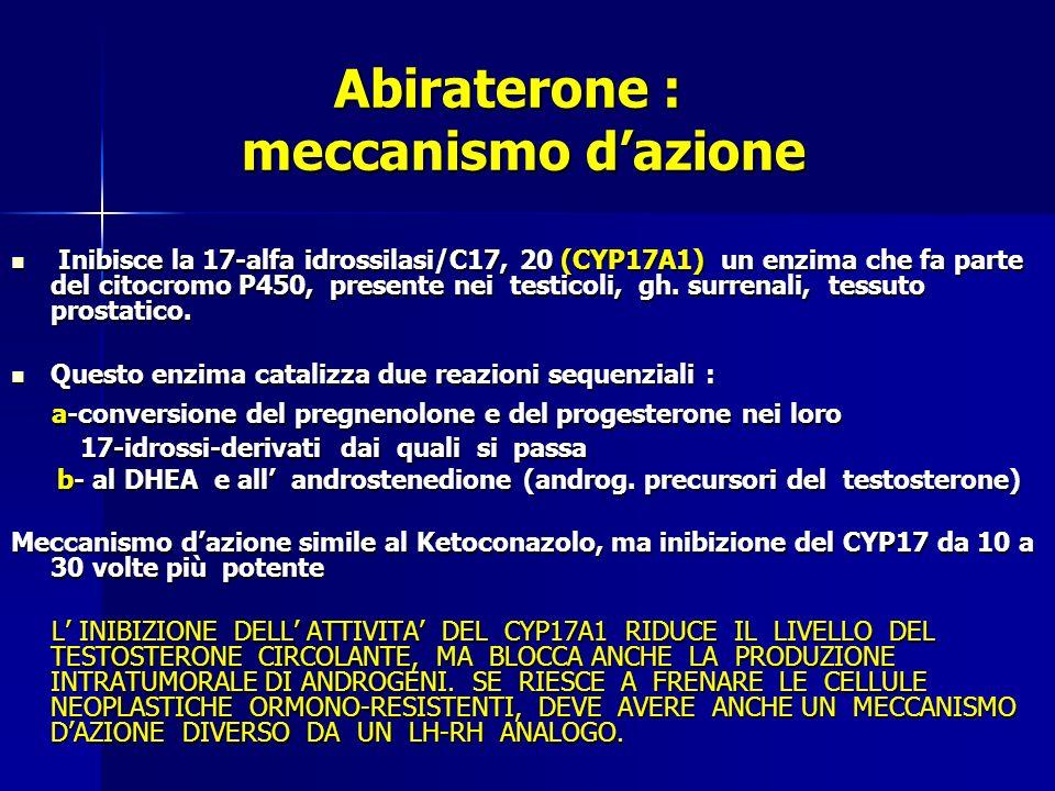 Abiraterone : meccanismo dazione Abiraterone : meccanismo dazione Inibisce la 17-alfa idrossilasi/C17, 20 (CYP17A1) un enzima che fa parte del citocromo P450, presente nei testicoli, gh.