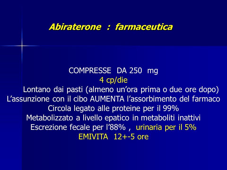 COMPRESSE DA 250 mg 4 cp/die Lontano dai pasti (almeno unora prima o due ore dopo) Lassunzione con il cibo AUMENTA lassorbimento del farmaco Circola legato alle proteine per il 99% Metabolizzato a livello epatico in metaboliti inattivi Escrezione fecale per l88%, urinaria per il 5% EMIVITA 12+-5 ore Abiraterone : farmaceutica Abiraterone : farmaceutica