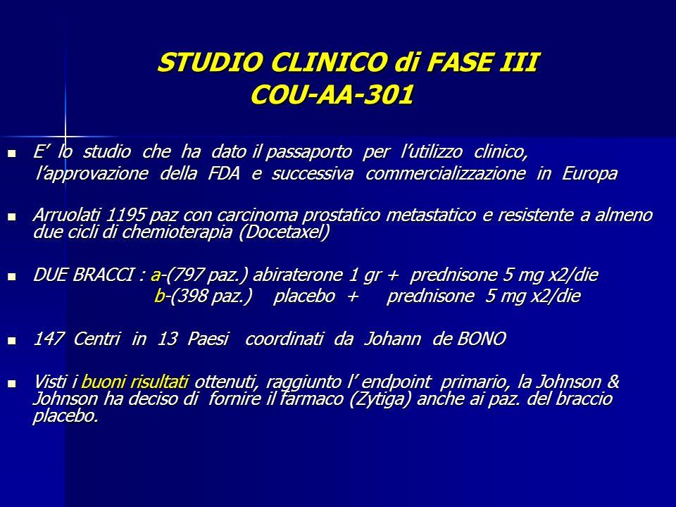 STUDIO CLINICO di FASE III COU-AA-301 STUDIO CLINICO di FASE III COU-AA-301 E lo studio che ha dato il passaporto per lutilizzo clinico, E lo studio che ha dato il passaporto per lutilizzo clinico, lapprovazione della FDA e successiva commercializzazione in Europa lapprovazione della FDA e successiva commercializzazione in Europa Arruolati 1195 paz con carcinoma prostatico metastatico e resistente a almeno due cicli di chemioterapia (Docetaxel) Arruolati 1195 paz con carcinoma prostatico metastatico e resistente a almeno due cicli di chemioterapia (Docetaxel) DUE BRACCI : a-(797 paz.) abiraterone 1 gr + prednisone 5 mg x2/die DUE BRACCI : a-(797 paz.) abiraterone 1 gr + prednisone 5 mg x2/die b-(398 paz.) placebo + prednisone 5 mg x2/die b-(398 paz.) placebo + prednisone 5 mg x2/die 147 Centri in 13 Paesi coordinati da Johann de BONO 147 Centri in 13 Paesi coordinati da Johann de BONO Visti i buoni risultati ottenuti, raggiunto l endpoint primario, la Johnson & Johnson ha deciso di fornire il farmaco (Zytiga) anche ai paz.