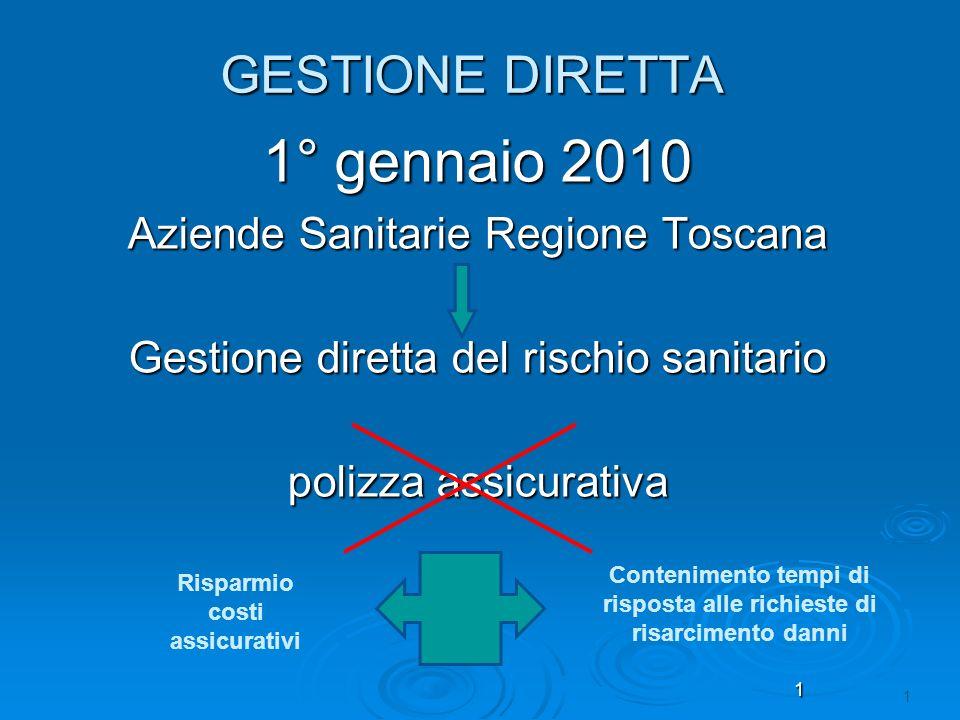 1 1 GESTIONE DIRETTA 1° gennaio 2010 Aziende Sanitarie Regione Toscana Gestione diretta del rischio sanitario polizza assicurativa Risparmio costi ass