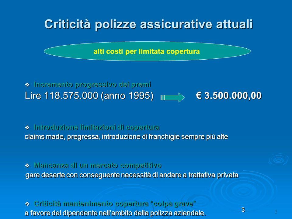 4 4 Polizza FARO 01/01/09 al 31/12/09 Franchigia aggregata in aggiunta a franchigia fissa 1.250.000,00 Fondo ad erosione per ogni importo pagato oltre franchigia Franchigia fissa a sinistro 25.000,00