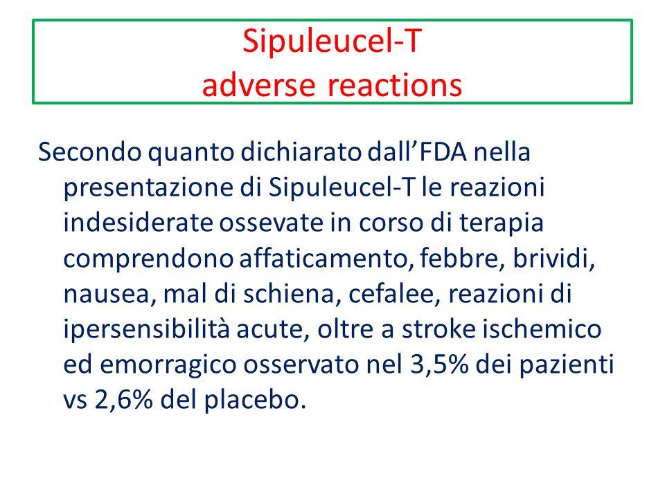Sipuleucel-T adverse reactions Secondo quanto dichiarato dallFDA nella presentazione di Sipuleucel-T le reazioni indesiderate ossevate in corso di terapia comprendono affaticamento, febbre, brividi, nausea, mal di schiena, cefalee, reazioni di ipersensibilità acute, oltre a stroke ischemico ed emorragico osservato nel 3,5% dei pazienti vs 2,6% del placebo.
