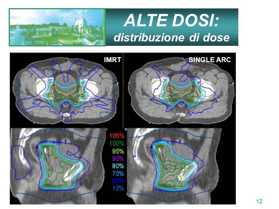 AUrO Puglia 2011 - Martina Franca12 ALTE DOSI: distribuzione di dose IMRTSINGLE ARC