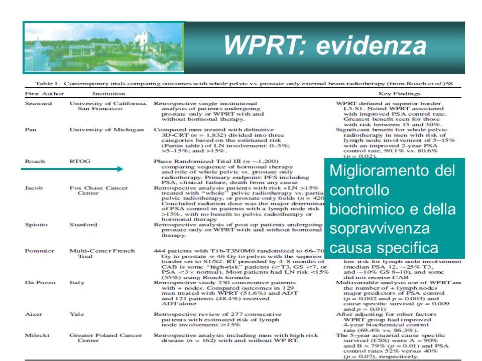 AUrO Puglia 2011 - Martina Franca27 WPRT: evidenza Miglioramento del controllo biochimico e della sopravvivenza causa specifica