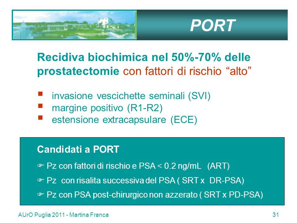 AUrO Puglia 2011 - Martina Franca31 PORT Recidiva biochimica nel 50%-70% delle prostatectomie con fattori di rischio alto invasione vescichette seminali (SVI) margine positivo (R1-R2) estensione extracapsulare (ECE) Candidati a PORT Pz con fattori di rischio e PSA < 0.2 ng/mL (ART) Pz con risalita successiva del PSA ( SRT x DR-PSA) Pz con PSA post-chirurgico non azzerato ( SRT x PD-PSA)