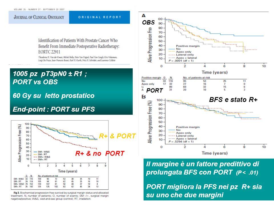 AUrO Puglia 2011 - Martina Franca35 Il margine è un fattore predittivo di prolungata BFS con PORT (P <.01) PORT migliora la PFS nei pz R+ sia su uno che due margini 1005 pz pT3pN0 ± R1 ; PORT vs OBS 60 Gy su letto prostatico End-point : PORT su PFS R+ & no PORT BFS e stato R+ OBS PORT R+ & PORT