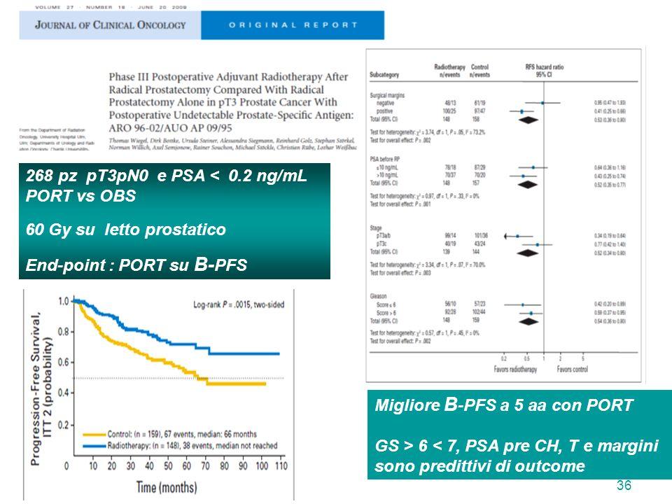 AUrO Puglia 2011 - Martina Franca36 Migliore B -PFS a 5 aa con PORT GS > 6 < 7, PSA pre CH, T e margini sono predittivi di outcome 268 pz pT3pN0 e PSA < 0.2 ng/mL PORT vs OBS 60 Gy su letto prostatico End-point : PORT su B- PFS