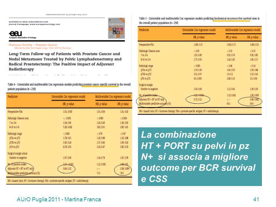 AUrO Puglia 2011 - Martina Franca41 La combinazione HT + PORT su pelvi in pz N+ si associa a migliore outcome per BCR survival e CSS