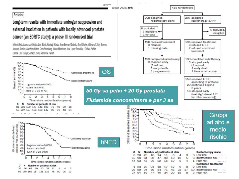 AUrO Puglia 2011 - Martina Franca43 50 Gy su pelvi + 20 Gy prostata Flutamide concomitante e per 3 aa OS bNED Gruppi ad alto e medio rischio
