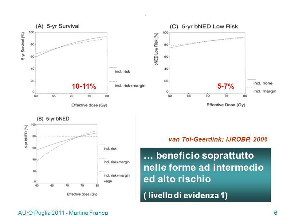 AUrO Puglia 2011 - Martina Franca6 10-11% 5-7% … beneficio soprattutto nelle forme ad intermedio ed alto rischio ( livello di evidenza 1) van Tol-Geerdink; IJROBP, 2006