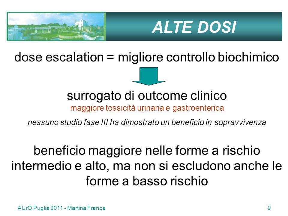 AUrO Puglia 2011 - Martina Franca30 RTOG 9413: tossicità tardiva Roach III, IJROBP, 2006 WP = maggiore tossicità gastro-enterica invariata tossicità genito-urinaria