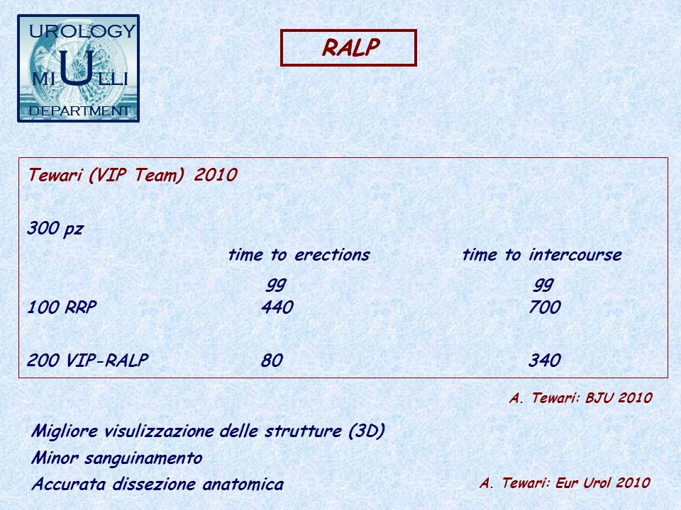 RALP Tewari (VIP Team)2010 300 pz time to erectionstime to intercourse gg gg 100 RRP440700 200 VIP-RALP80340 A. Tewari: BJU 2010 Migliore visulizzazio