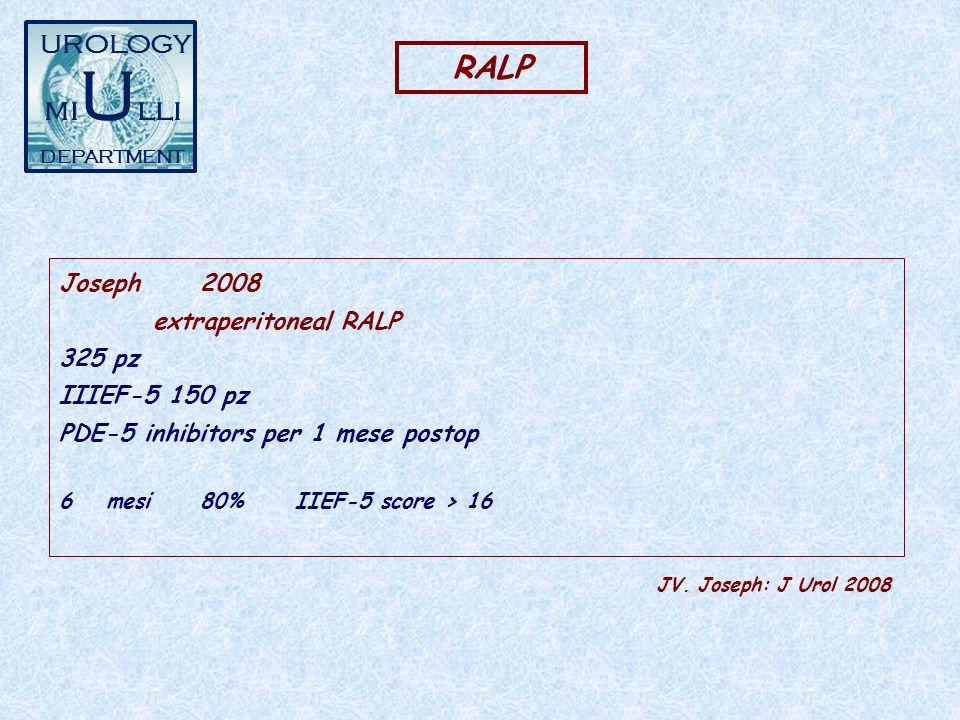 RALP Joseph2008 extraperitoneal RALP 325 pz IIIEF-5 150 pz PDE-5 inhibitors per 1 mese postop 6mesi80%IIEF-5 score > 16 JV. Joseph: J Urol 2008 UROLOG