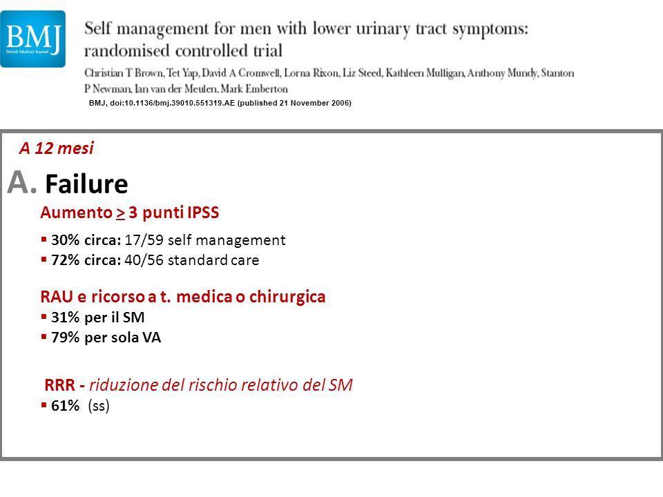 A 12 mesi A. Failure Aumento > 3 punti IPSS 30% circa: 17/59 self management 72% circa: 40/56 standard care RAU e ricorso a t. medica o chirurgica 31%
