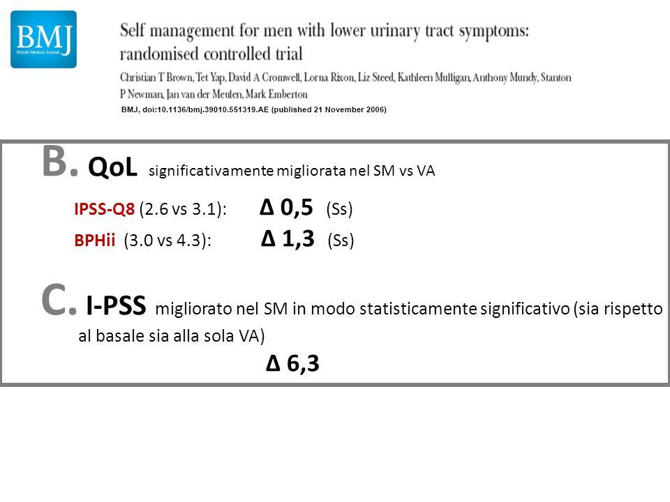 B. QoL significativamente migliorata nel SM vs VA IPSS-Q8 (2.6 vs 3.1): 0,5 (Ss) BPHii (3.0 vs 4.3): 1,3 (Ss) C. I-PSS migliorato nel SM in modo stati