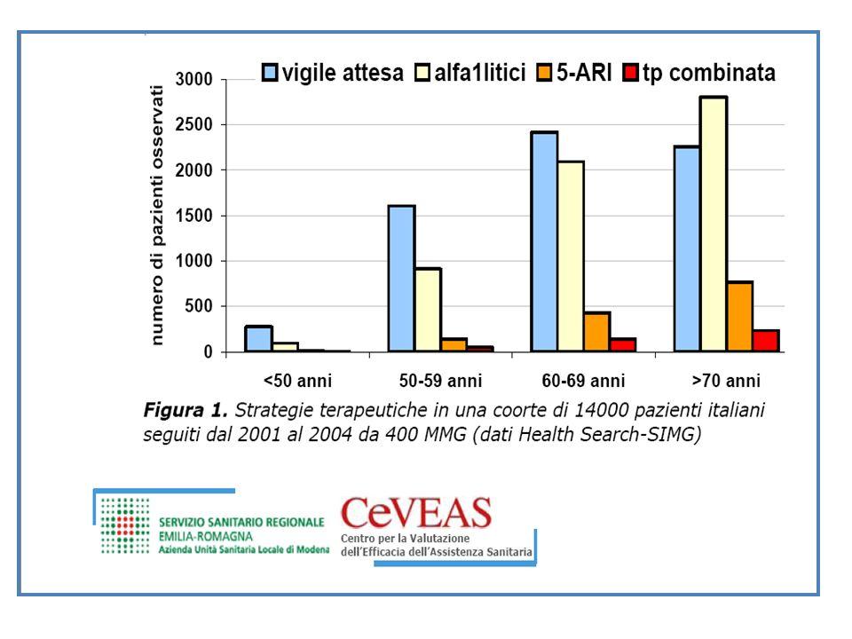 RCT multicentrico Totali partecipanti 556 Età > 54 aa – LUTS/IPB 280 = randomizzati gruppo chirurgia (TURP) 276 = gruppo VA LUTS = Ss moderato(10-20) QoL grado di fastidiosità dei sintomi= intermedio (circa 60) FU di 5 anni
