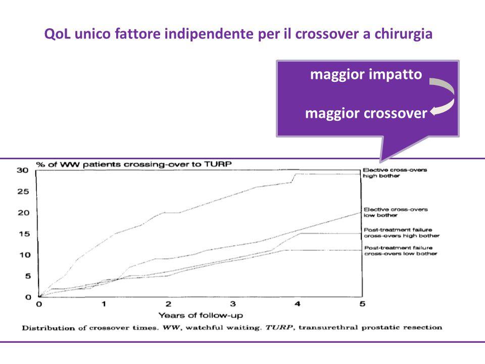 QoL unico fattore indipendente per il crossover a chirurgia maggior impatto maggior crossover