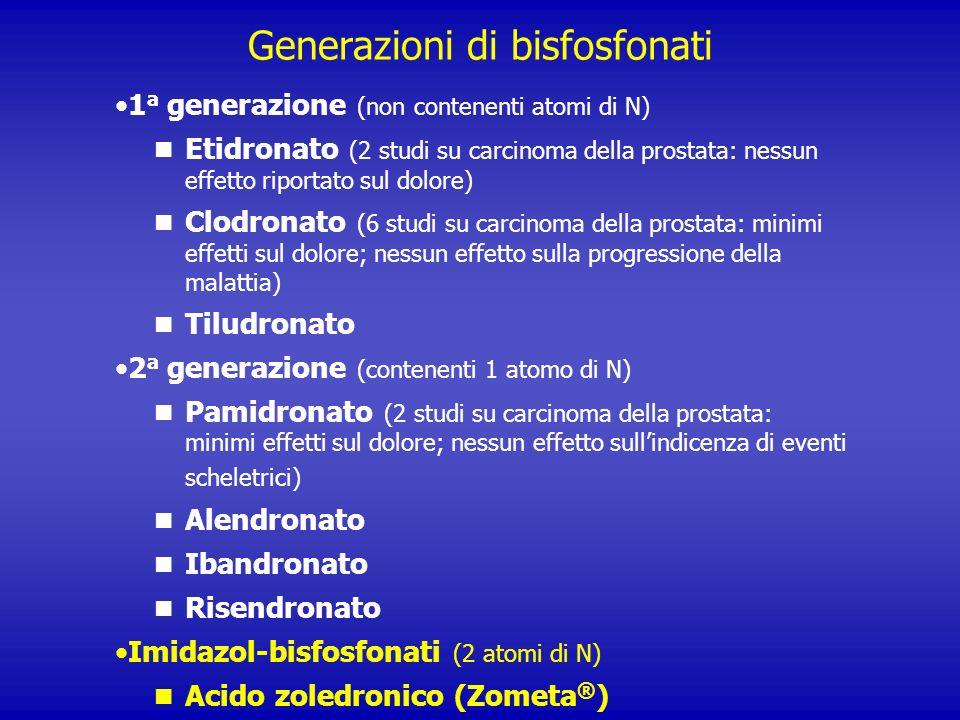 Generazioni di bisfosfonati 1 a generazione (non contenenti atomi di N) Etidronato (2 studi su carcinoma della prostata: nessun effetto riportato sul