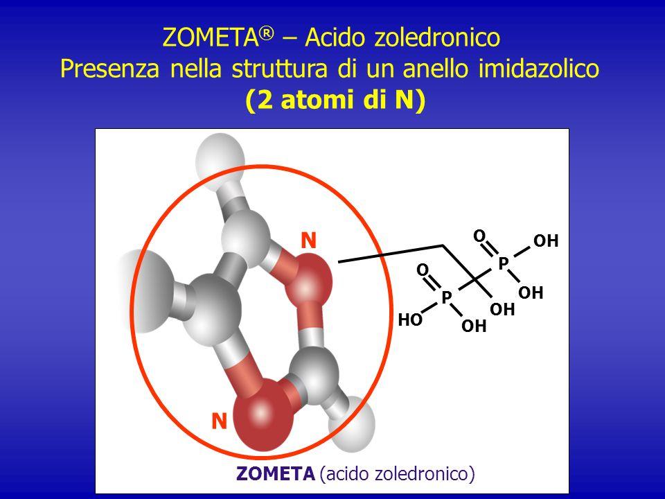 ZOMETA ® – Acido zoledronico Presenza nella struttura di un anello imidazolico (2 atomi di N) HO OH P P O O N N ZOMETA (acido zoledronico)