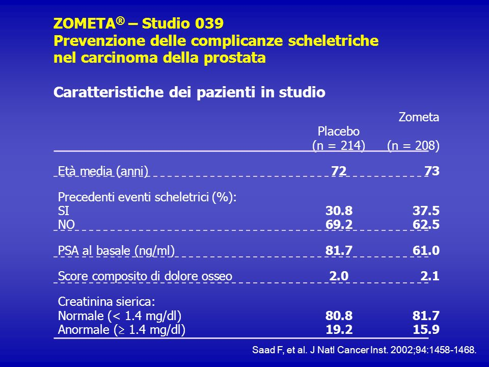 ZOMETA ® – Studio 039 Prevenzione delle complicanze scheletriche nel carcinoma della prostata Caratteristiche dei pazienti in studio Zometa Placebo (n