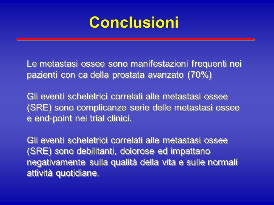 Conclusioni Le metastasi ossee sono manifestazioni frequenti nei pazienti con ca della prostata avanzato (70%) Gli eventi scheletrici correlati alle m