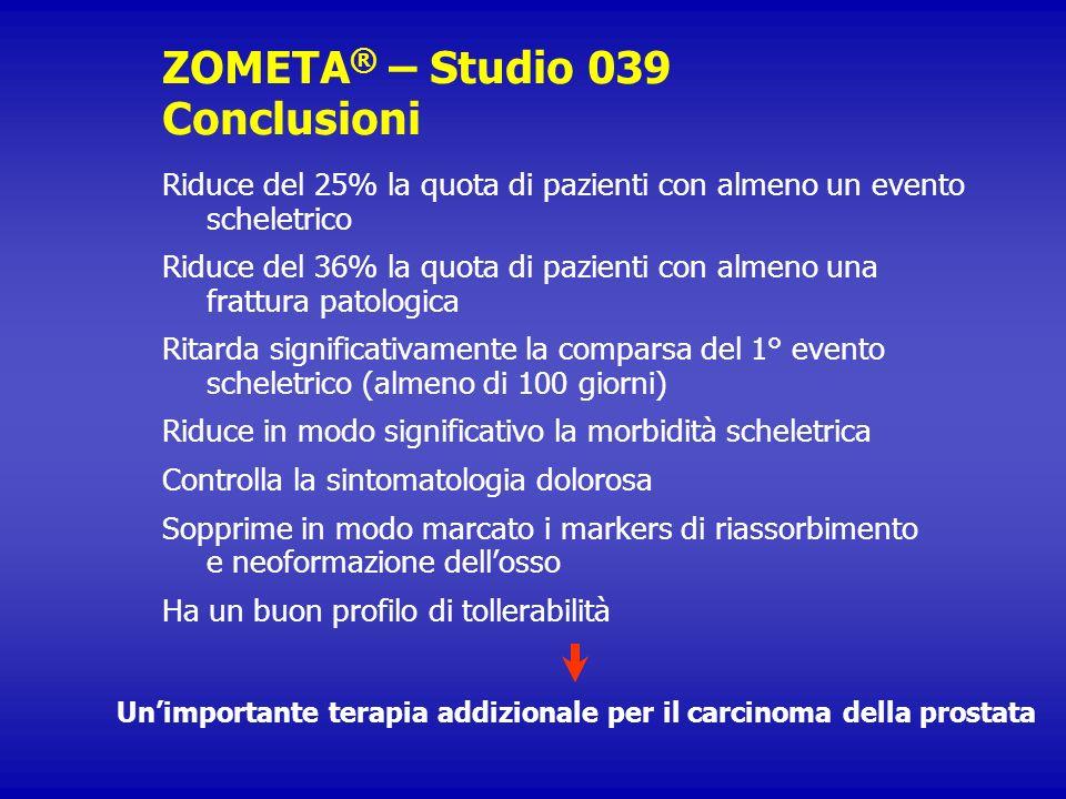 ZOMETA ® – Studio 039 Conclusioni Riduce del 25% la quota di pazienti con almeno un evento scheletrico Riduce del 36% la quota di pazienti con almeno