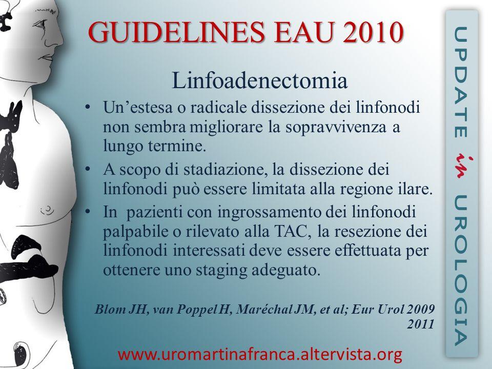 www.uromartinafranca.altervista.org GUIDELINES EAU 2010 Linfoadenectomia Unestesa o radicale dissezione dei linfonodi non sembra migliorare la sopravv