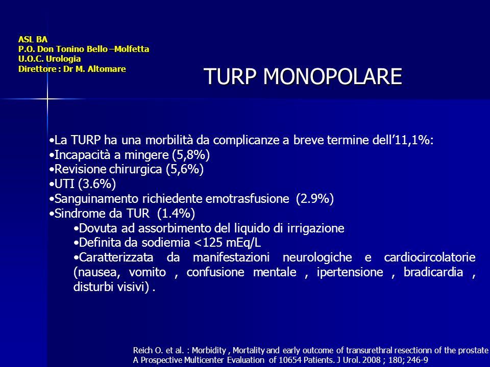 ASL BA P.O. Don Tonino Bello –Molfetta U.O.C. Urologia Direttore : Dr M. Altomare TURP MONOPOLARE La TURP ha una morbilità da complicanze a breve term