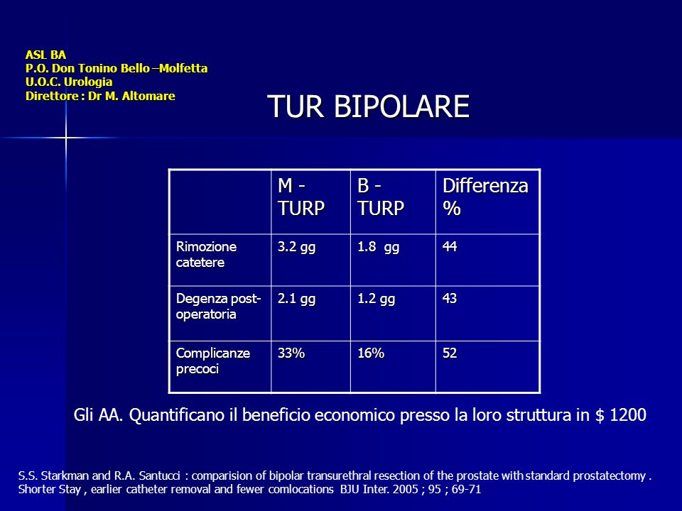 ASL BA P.O. Don Tonino Bello –Molfetta U.O.C. Urologia Direttore : Dr M. Altomare TUR BIPOLARE S.S. Starkman and R.A. Santucci : comparision of bipola
