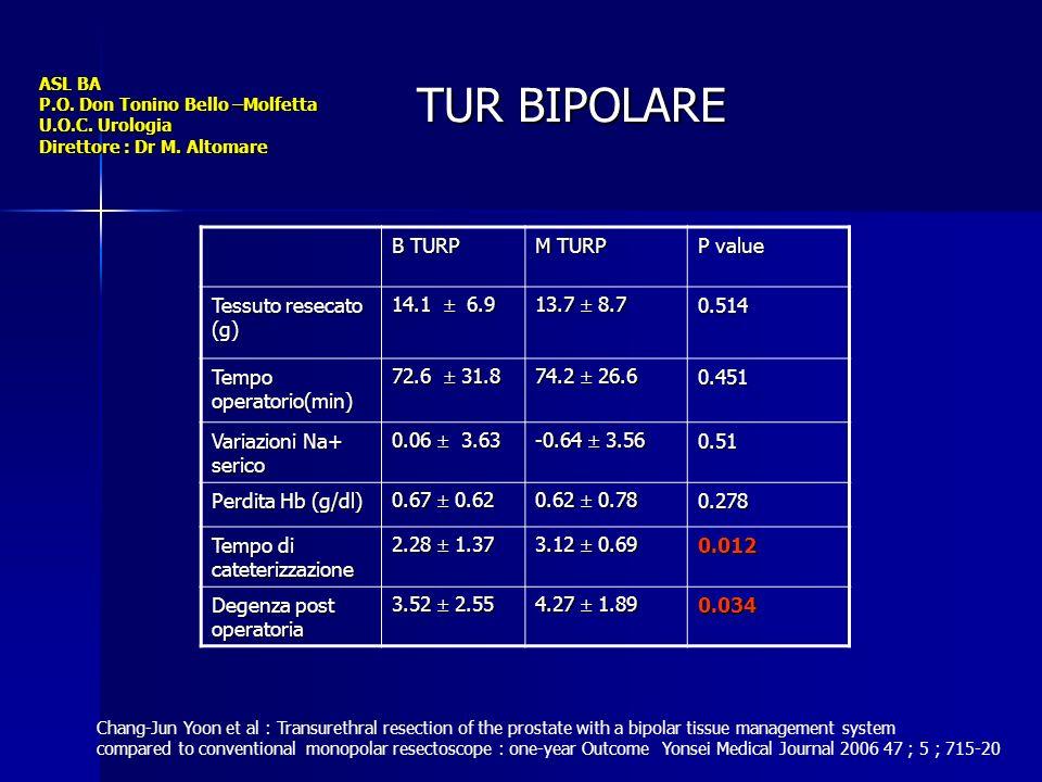 ASL BA P.O. Don Tonino Bello –Molfetta U.O.C. Urologia Direttore : Dr M. Altomare TUR BIPOLARE B TURP M TURP P value Tessuto resecato (g) 14.1 6.9 13.