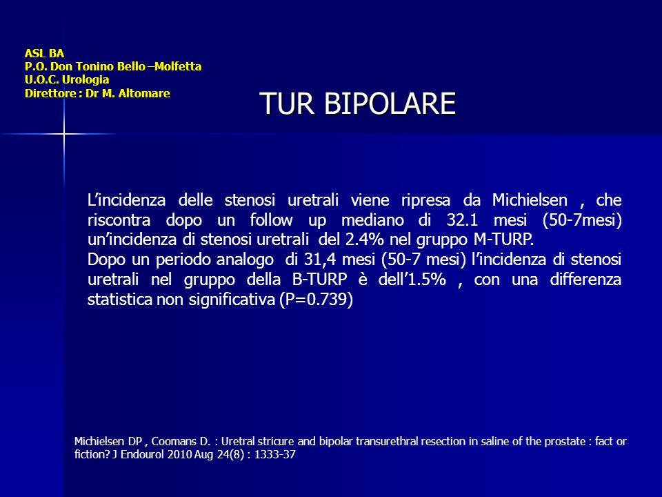 ASL BA P.O. Don Tonino Bello –Molfetta U.O.C. Urologia Direttore : Dr M. Altomare TUR BIPOLARE Lincidenza delle stenosi uretrali viene ripresa da Mich