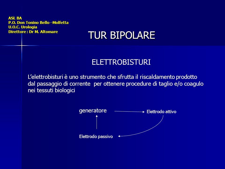 ASL BA P.O. Don Tonino Bello –Molfetta U.O.C. Urologia Direttore : Dr M. Altomare TUR BIPOLARE ELETTROBISTURI Lelettrobisturi è uno strumento che sfru