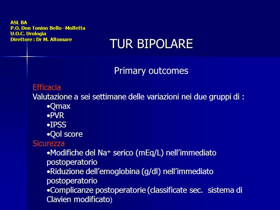ASL BA P.O. Don Tonino Bello –Molfetta U.O.C. Urologia Direttore : Dr M. Altomare TUR BIPOLARE Efficacia Valutazione a sei settimane delle variazioni
