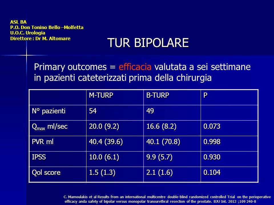 ASL BA P.O. Don Tonino Bello –Molfetta U.O.C. Urologia Direttore : Dr M. Altomare TUR BIPOLARE Primary outcomes = efficacia valutata a sei settimane i