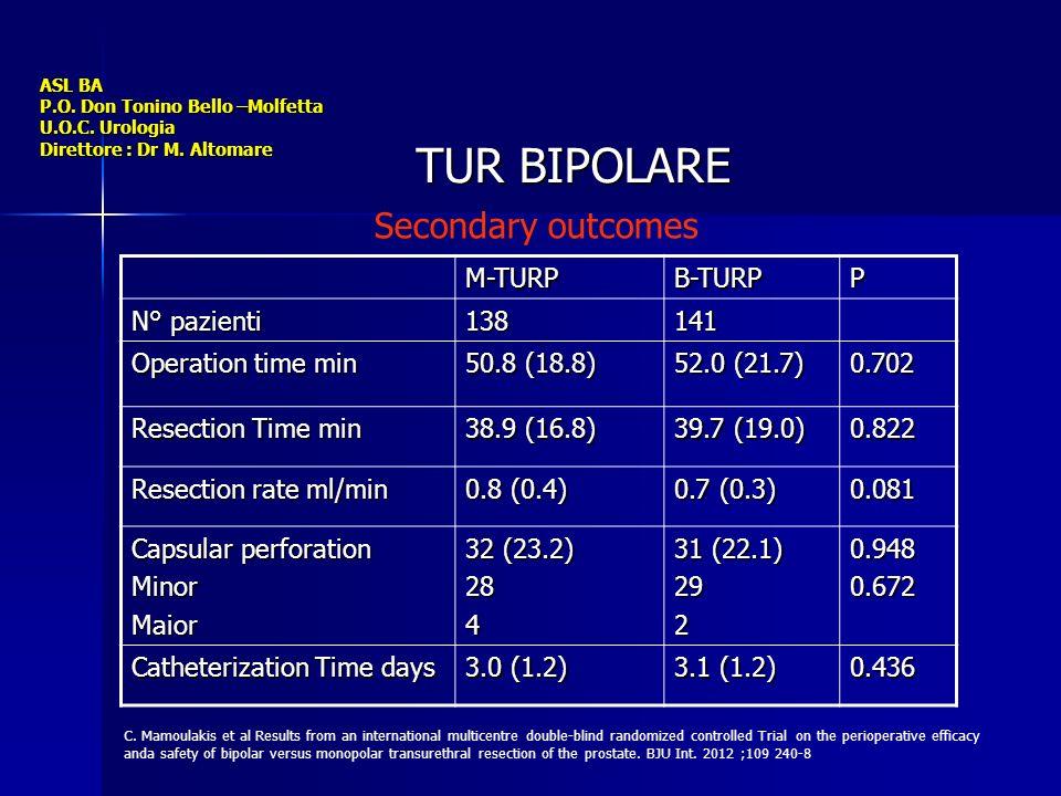 ASL BA P.O. Don Tonino Bello –Molfetta U.O.C. Urologia Direttore : Dr M. Altomare TUR BIPOLARE Secondary outcomes M-TURPB-TURPP N° pazienti 138141 Ope