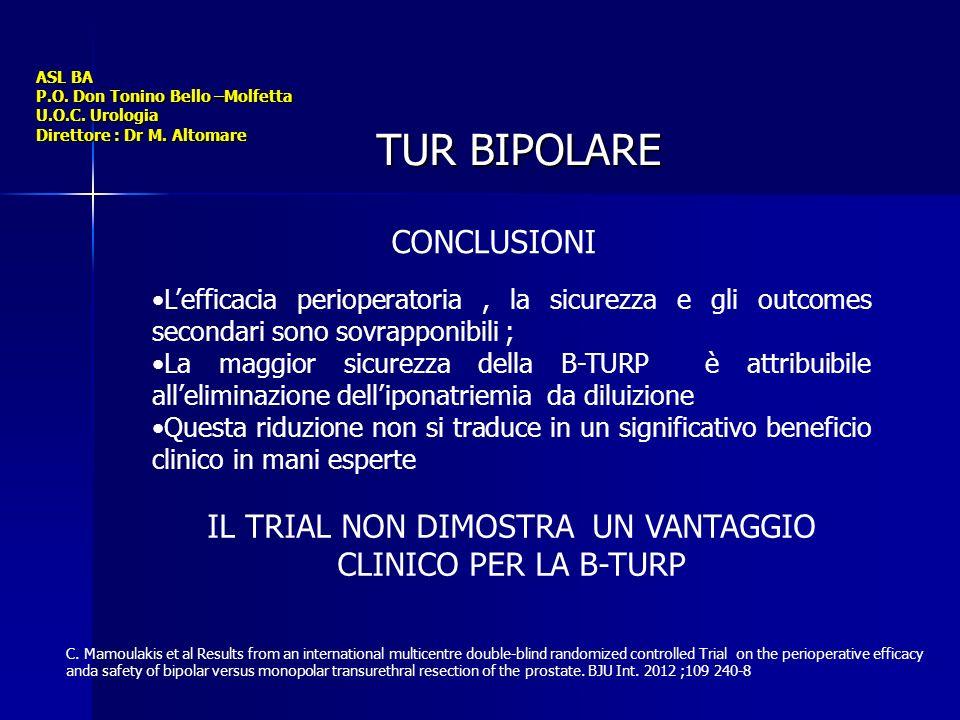 ASL BA P.O. Don Tonino Bello –Molfetta U.O.C. Urologia Direttore : Dr M. Altomare TUR BIPOLARE Lefficacia perioperatoria, la sicurezza e gli outcomes