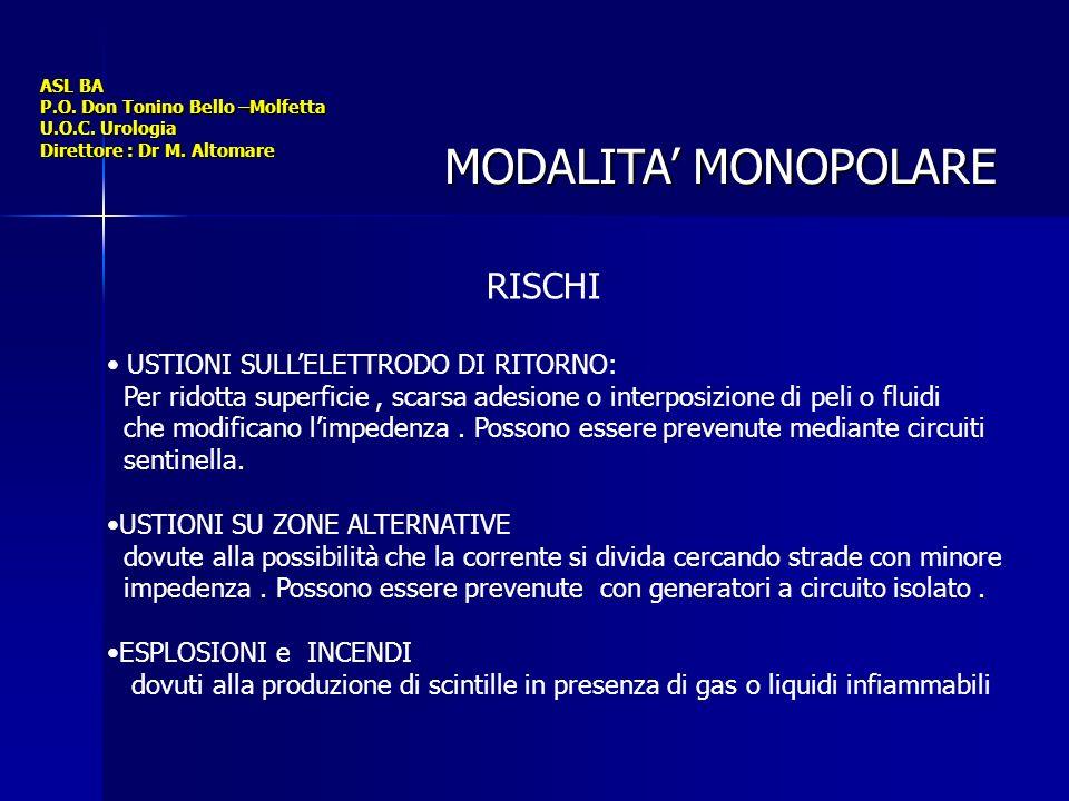 ASL BA P.O. Don Tonino Bello –Molfetta U.O.C. Urologia Direttore : Dr M. Altomare MODALITA MONOPOLARE RISCHI USTIONI SULLELETTRODO DI RITORNO: Per rid