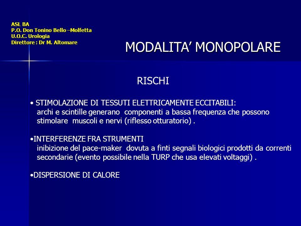 ASL BA P.O. Don Tonino Bello –Molfetta U.O.C. Urologia Direttore : Dr M. Altomare MODALITA MONOPOLARE RISCHI STIMOLAZIONE DI TESSUTI ELETTRICAMENTE EC