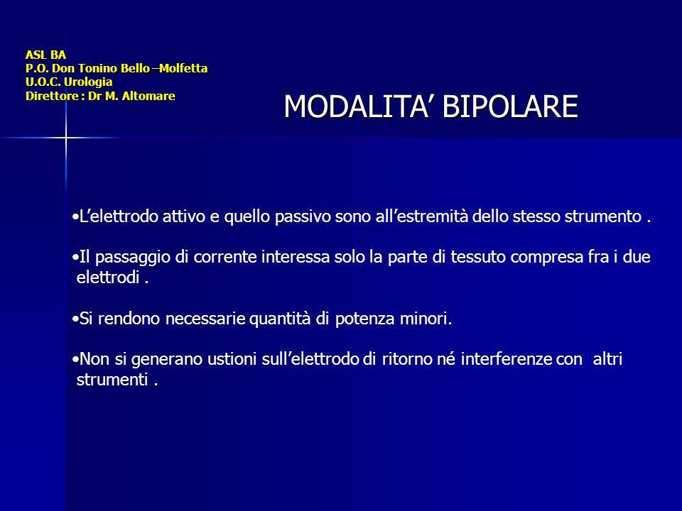 ASL BA P.O. Don Tonino Bello –Molfetta U.O.C. Urologia Direttore : Dr M. Altomare MODALITA BIPOLARE Lelettrodo attivo e quello passivo sono allestremi