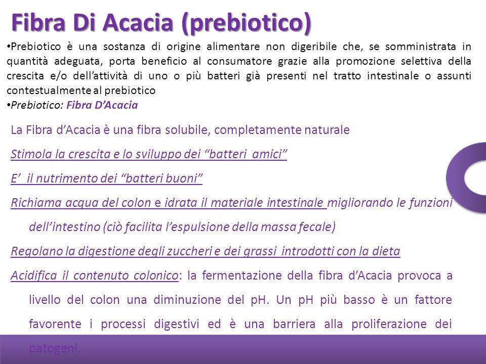 Fibra Di Acacia (prebiotico) Prebiotico è una sostanza di origine alimentare non digeribile che, se somministrata in quantità adeguata, porta benefici