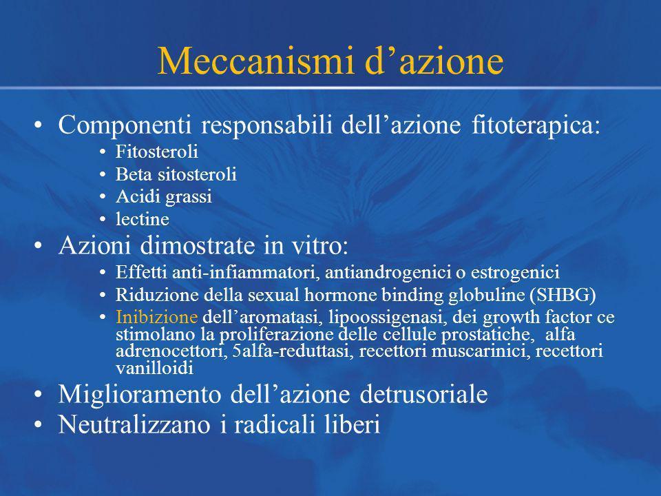 Meccanismi dazione Componenti responsabili dellazione fitoterapica: Fitosteroli Beta sitosteroli Acidi grassi lectine Azioni dimostrate in vitro: Effe